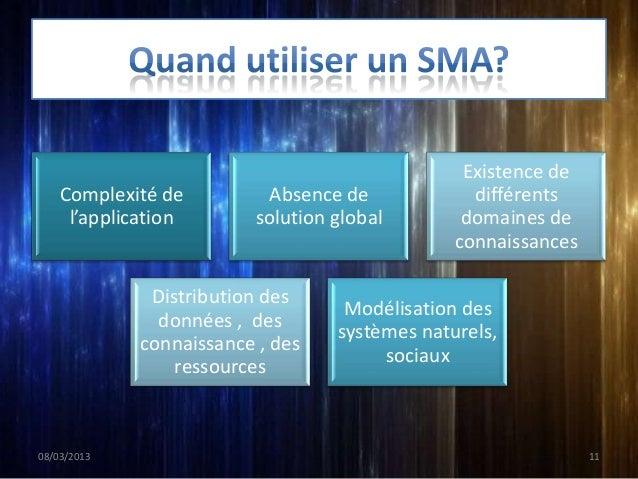 Existence de    Complexité de         Absence de             différents     l'application       solution global        dom...