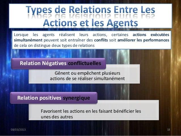 Lorsque les agents réalisent leurs actions, certaines actions exécutées  simultanément peuvent soit entraîner des conflits...
