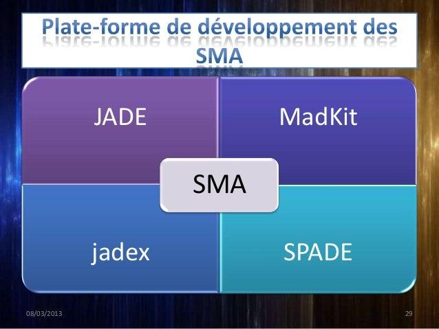 • Une application JADE est une plateforme déployée sur une ou  plusieurs machines.• Elle héberge un ensemble d'agents, ide...
