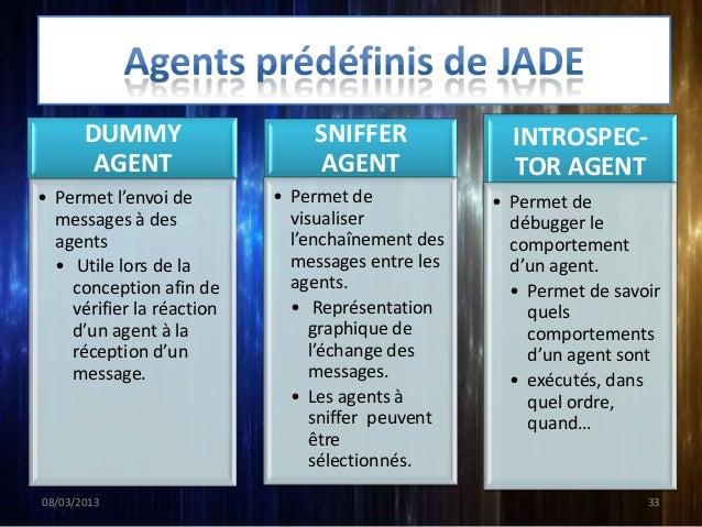 1. Installation de JADE (Lien ……) 2. Démarrage de JADE      Lancer Jade avec la ligne de commandes :         java jade.Bo...