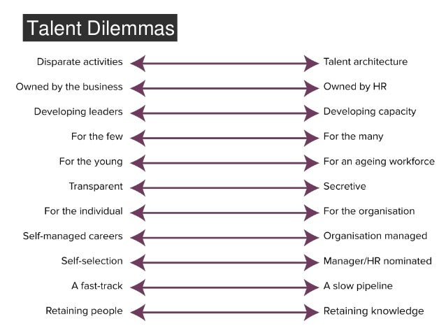 If leaders do not model organisational values - how can they engage their teams?