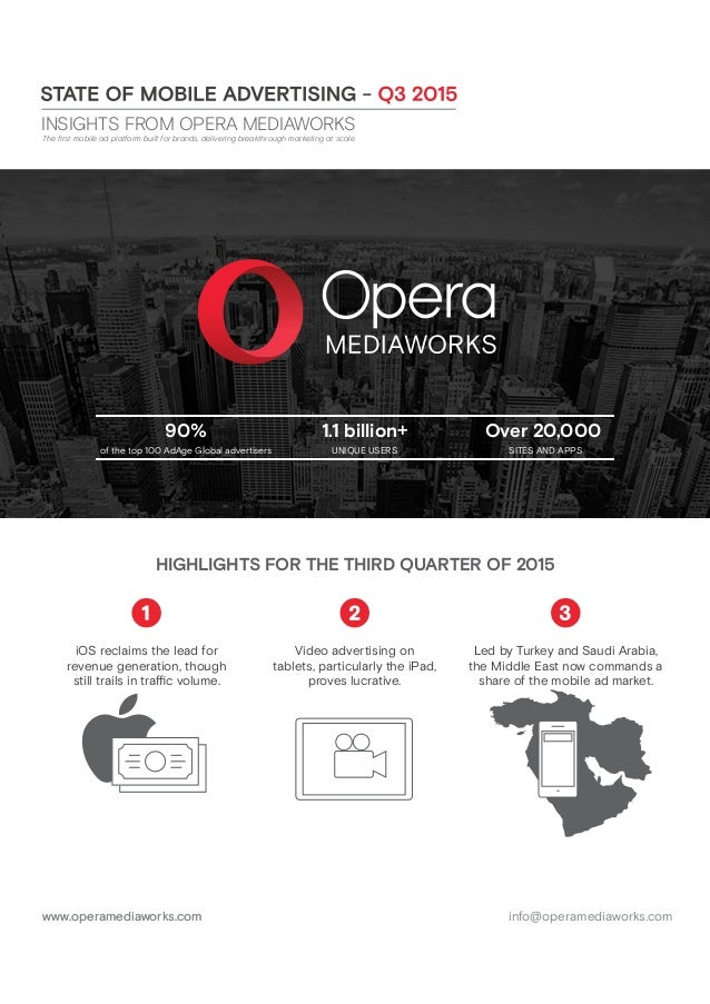 www.operamediaworks.comwww.operamediaworks.com info@operamediaworks.com Over 20,000 SITES AND APPS 1.1 billion+ UNIQUE USE...