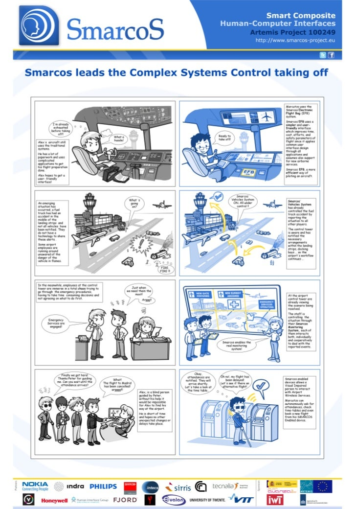 SMARCOS Poster Comic B2B: Smarcos leads the Complex Systems Control taking off