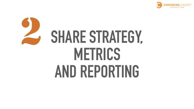 SHARED STRATEGY ➤Agree on target audiences and personas ➤Agree on funnel steps and stages ➤Agree on handoff processes