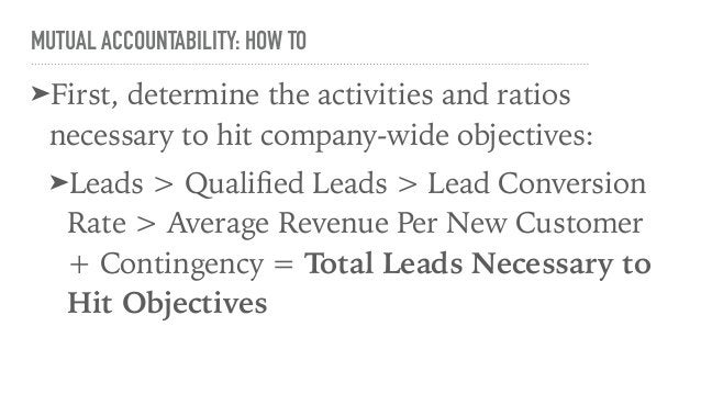 """MUTUAL ACCOUNTABILITY HOW TO: ➤Next, commit in writing to how your team will contribute to this formula: ➤""""Marketing will ..."""