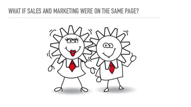 """THIS IS """"SMARKETING"""""""