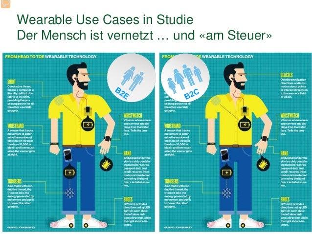 Wearable Use Cases in Studie Der Mensch ist vernetzt … und «am Steuer» 21