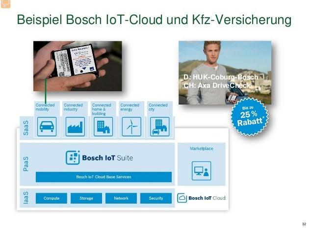 32 Beispiel Bosch IoT-Cloud und Kfz-Versicherung D: HUK-Coburg-Bosch CH: Axa DriveCheck