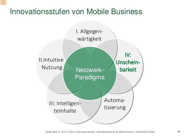 Innovationsstufen von Mobile Business 36 I. Allgegen- wärtigkeit Automa- tisierung II.Intuitive Nutzung Quelle: Back, A., ...