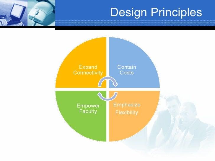 Classroom Design Should Follow Evidence : Smart classroom design principles
