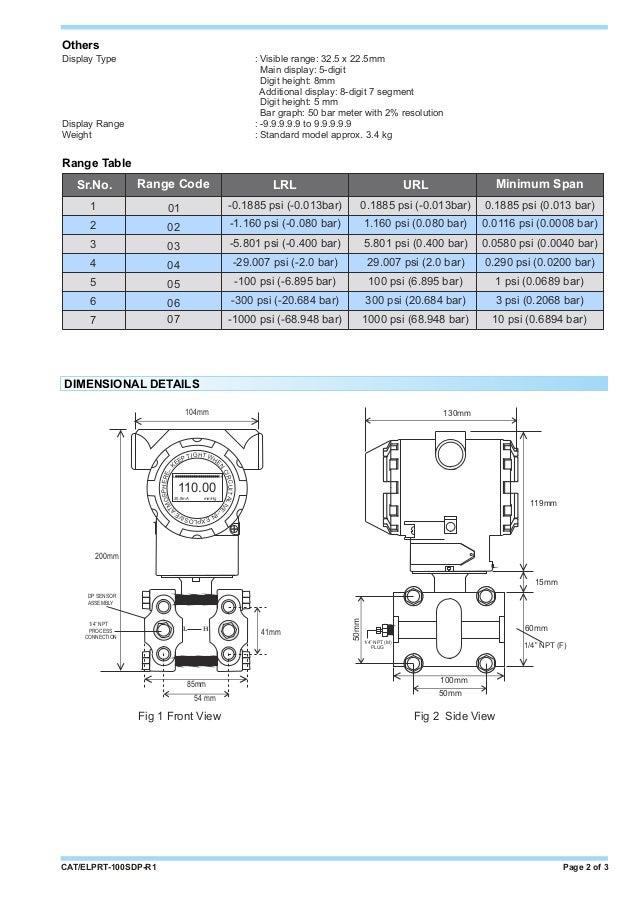Smart DP Transmitter 100SDP Slide 2