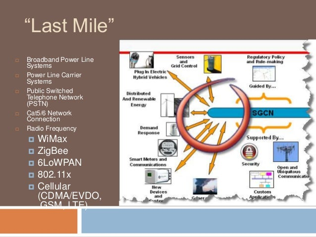 smart grid diagram cat 5 wiring smart discover your wiring smart grid security by falgun rathod cat 5 wiring diagram hdmi