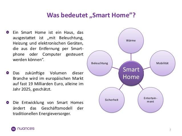das smart home ein neues gesch ftsmodell. Black Bedroom Furniture Sets. Home Design Ideas
