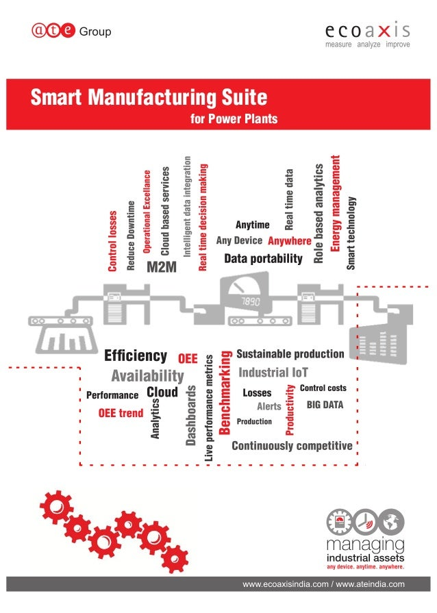 Smart Manufacturing Suite for Power Plants