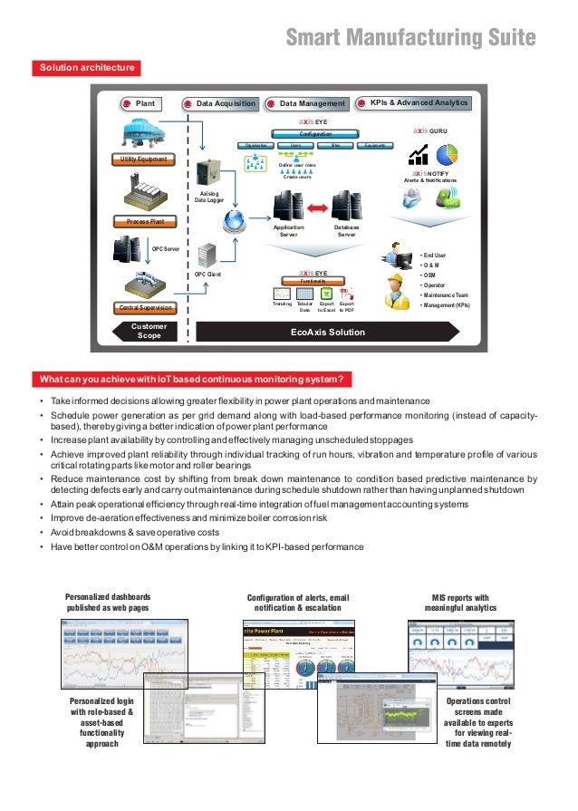 • Take informed decisions allowing greater flexibility in power plant operations and maintenance • Schedule power generati...