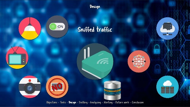 Design Sniffed traffic Objectives - Tools - Design - Sniffing - Analysing - Alerting - Future work - Conclusion