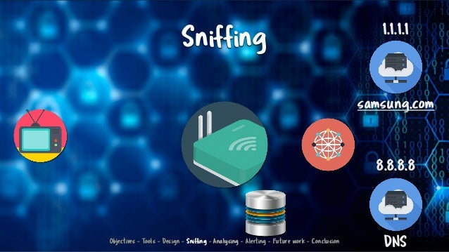 Sniffing samsung.com 1.1.1.1 DNS 8.8.8.8 Objectives - Tools - Design - Sniffing - Analysing - Alerting - Future work - Con...