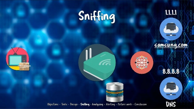 Sniffing samsung.com 1.1.1.1 DNS 8.8.8.8 Q:What is samsung.com Ip address ? Objectives - Tools - Design - Sniffing - Analy...