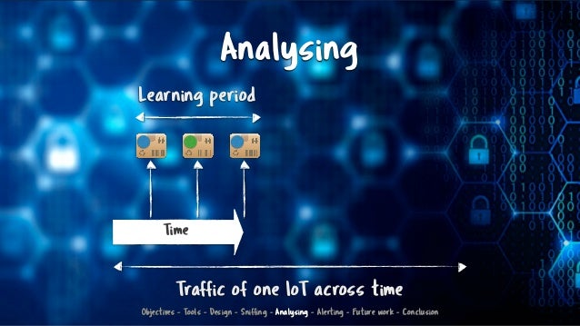Analysing Learning period Traffic of one IoT across time Time Objectives - Tools - Design - Sniffing - Analysing - Alertin...