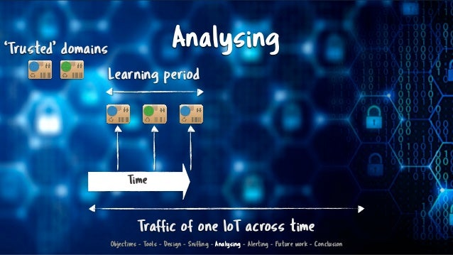 Analysing Learning period Traffic of one IoT across time Time 'Trusted' domains Objectives - Tools - Design - Sniffing - A...