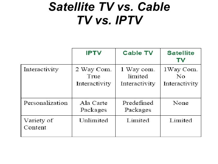 Cable vs satellite tv