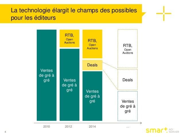 La technologie élargit le champs des possibles  pour les éditeurs  4  Ventes  de gré à  RTB,  Open  Auctions  gré Ventes  ...