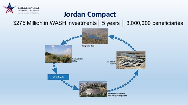 Jordan Compact $275 Million in WASH investments│ 5 years │ 3,000,000 beneficiaries