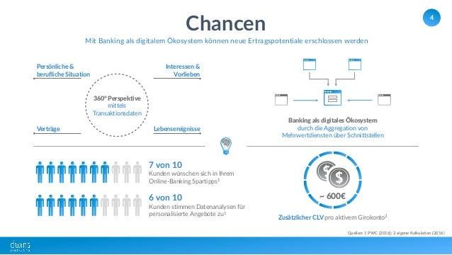 4 Clara Chancen Mit Banking als digitalem Ökosystem können neue Ertragspotentiale erschlossen werden ~ 600€ Zusätzlicher C...