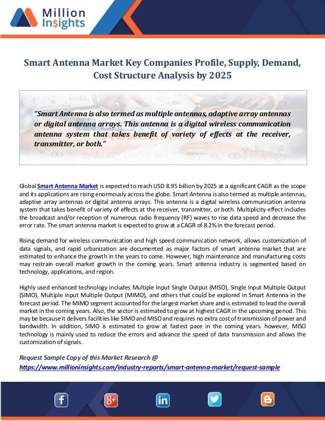 Smart antenna market key companies profile, supply, demand, cost stru…