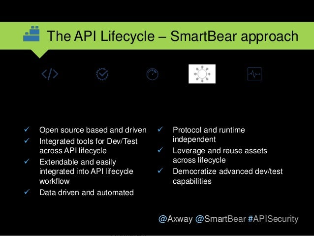 Test and Protect Your API Slide 2