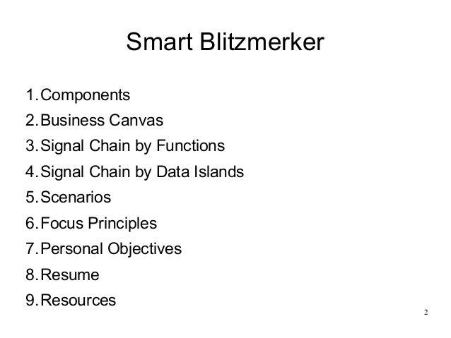 Smartblitzmerker Slide 2
