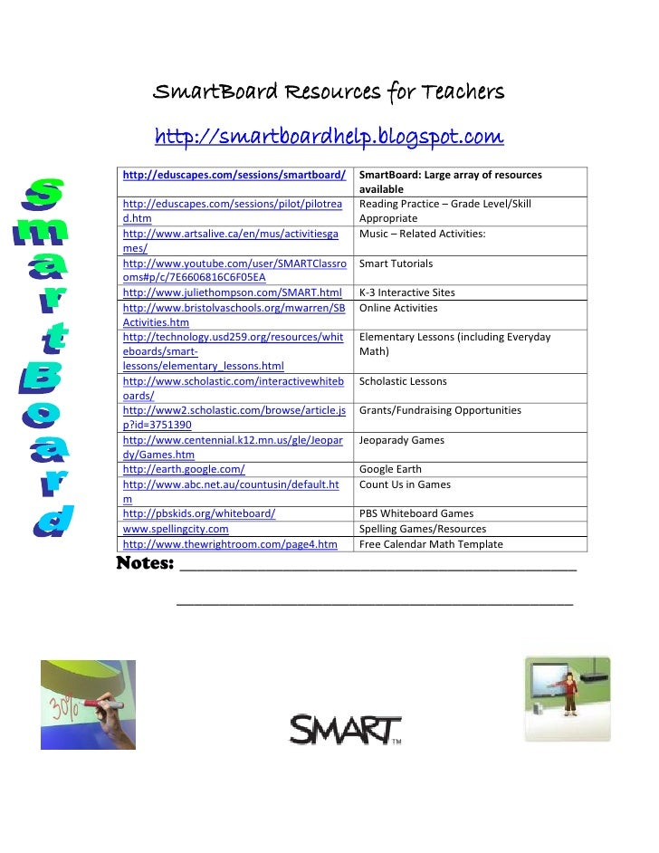 SmartBoard Resources for Teachers       http://smartboardhelp.blogspot.com http://eduscapes.com/sessions/smartboard/      ...