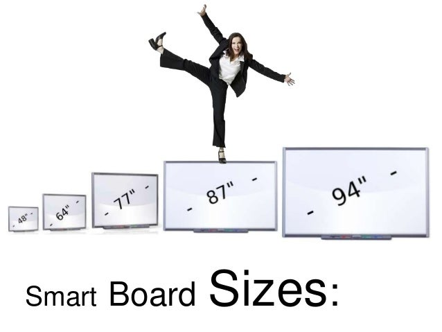 Smartboard sizes and pricing