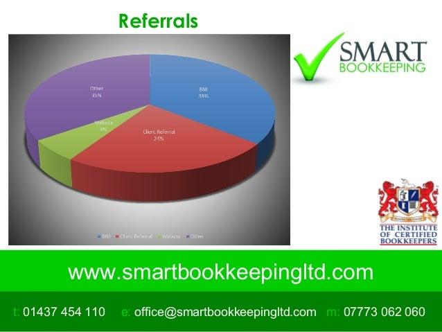 www.smartbookkeepingltd.com t: 01437 454 110 m: 07773 062 060e: office@smartbookkeepingltd.com Referrals