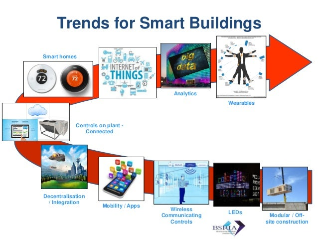 Wireless Control Systems For Smart Buildings
