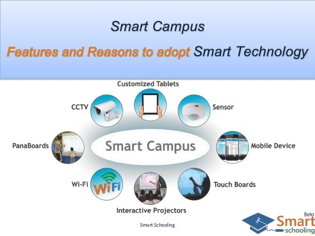 Smart Campus Smart Technology Smart Schooling