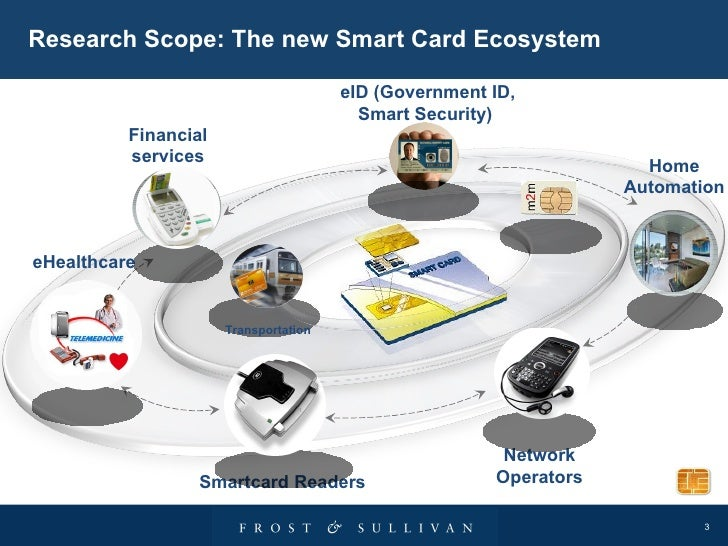 a study on smart cards This research report provides a detailed analysis of the smart cards market and offers insights on the various factors driving the popularity of smart cards and their featuresit includes an.