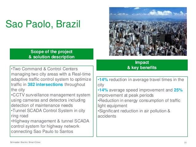 Schneider Electric Smart City Success Stories Worldwide