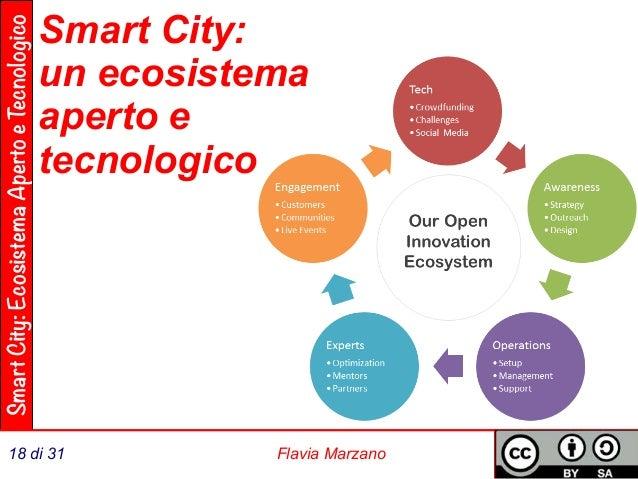 Smart city: ecosistema aperto e tecnologico