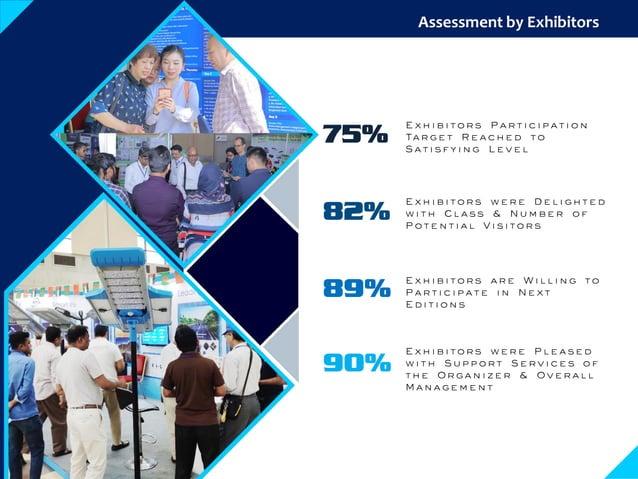 Assessment by Exhibitors 75% E x h i b i t o r s P a r t i c i p a t i o n Ta r g e t R e a c h e d t o S a t i s f y i n ...