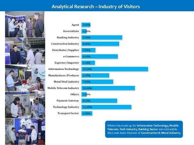 Analytical Research – Industry of Visitors Where the mark up for InformationTechnology,Mobile Telecom, Tech Industry,Banki...