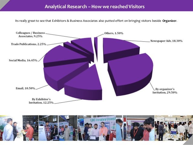Analytical Research – How we reached Visitors Its really great to see that Exhibitors & Business Associates also putted ef...