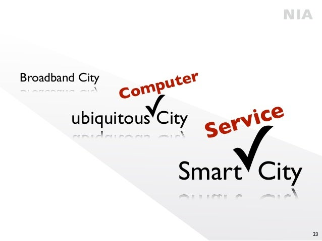 Smart City and the Use of Data