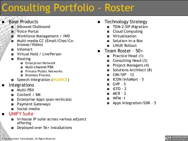 © SmartConnect Technologies. All Rights Reserved Consulting Portfolio - Roster  Base Products  Inbound/Outbound  Voice ...