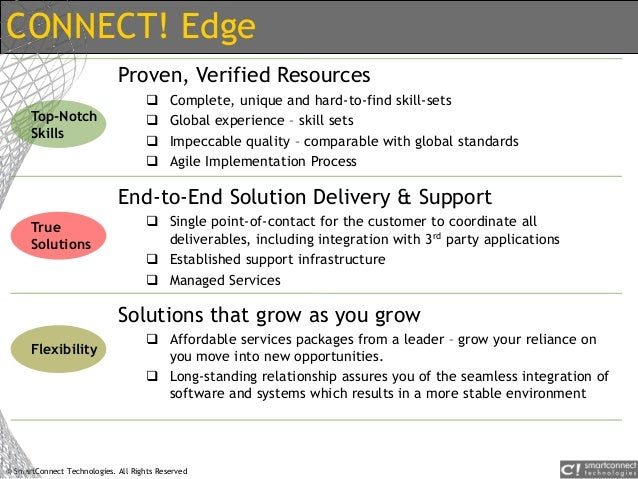 © SmartConnect Technologies. All Rights Reserved Proven, Verified Resources  Complete, unique and hard-to-find skill-sets...