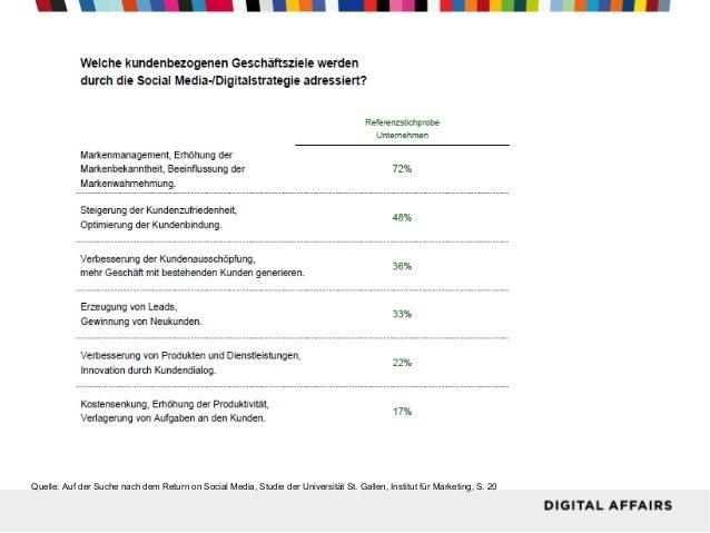 Quelle: Auf der Suche nach dem Return on Social Media, Studie der Universität St. Gallen, Institut für Marketing, S. 20