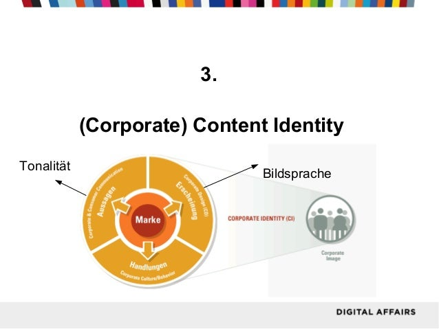 3. (Corporate) Content Identity Tonalität  Bildsprache