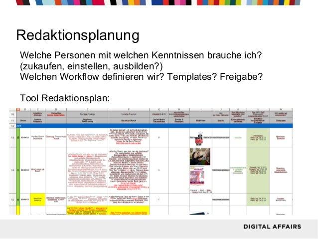 Redaktionsplanung Welche Personen mit welchen Kenntnissen brauche ich? (zukaufen, einstellen, ausbilden?) Welchen Workflow...