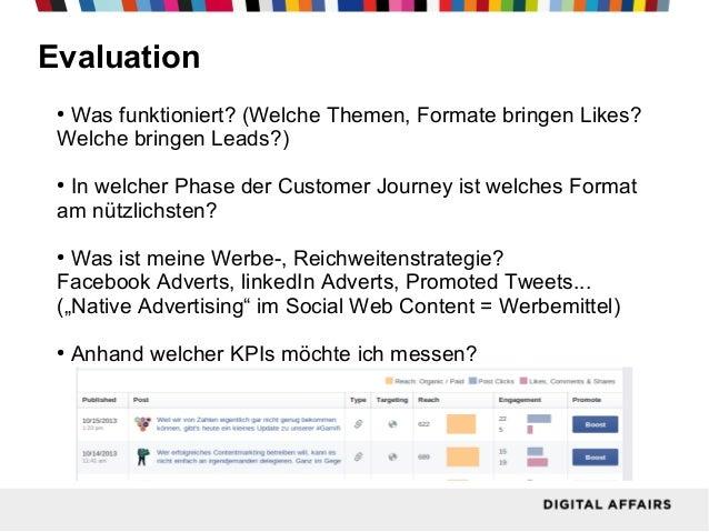 Evaluation Was funktioniert? (Welche Themen, Formate bringen Likes? Welche bringen Leads?) ●  In welcher Phase der Custome...