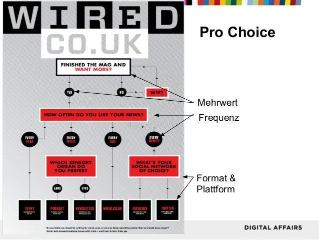 Pro Choice  Mehrwert Frequenz  Format & Plattform